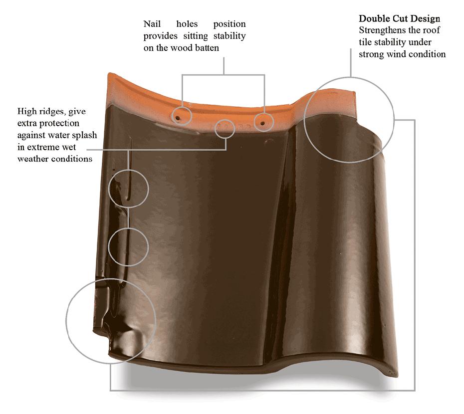 genteng keramik kanmuri espanica