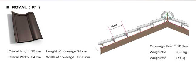 genteng javaton R1 genteng beton javaton royal