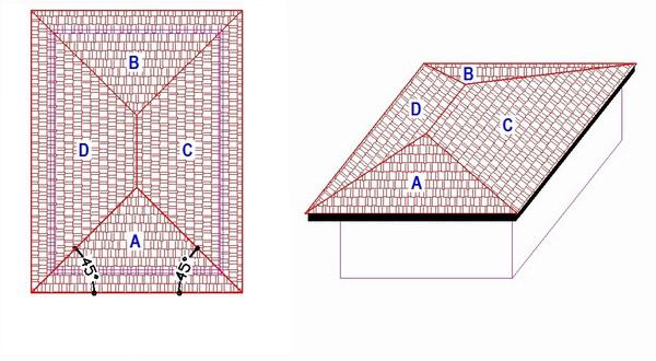 Cara Menghitung Kebutuhan Genteng Pada Atap Rumah Limas